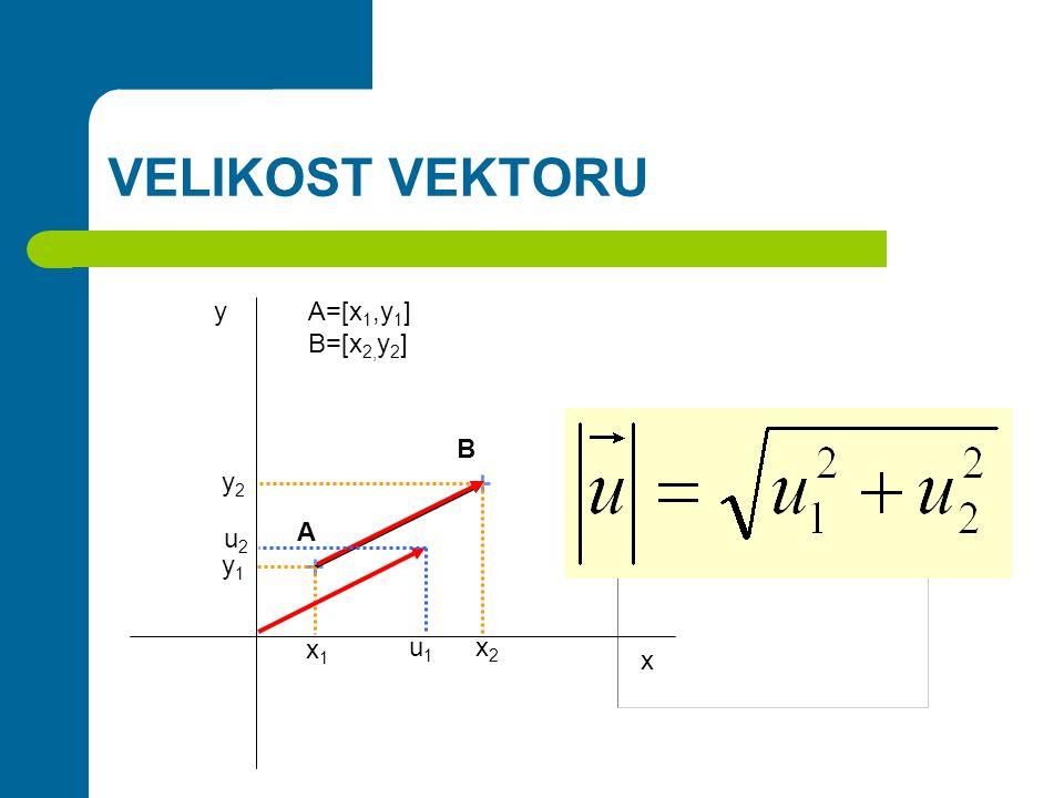 VELIKOST VEKTORU x y A B x1 x2 y1 y2 A=[x1,y1] B=[x2,y2] u2 u1
